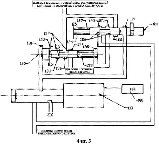 Система регулирования давления устройства регулирования крутящего момента