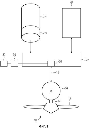 Способ предоставления предварительно определенной приводной характеристики в самолете и соответствующее приводное устройство
