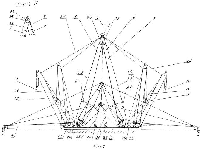 Способ работы стрелового самоходного крана и устройство для его осуществления
