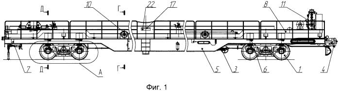 Железнодорожное транспортное средство