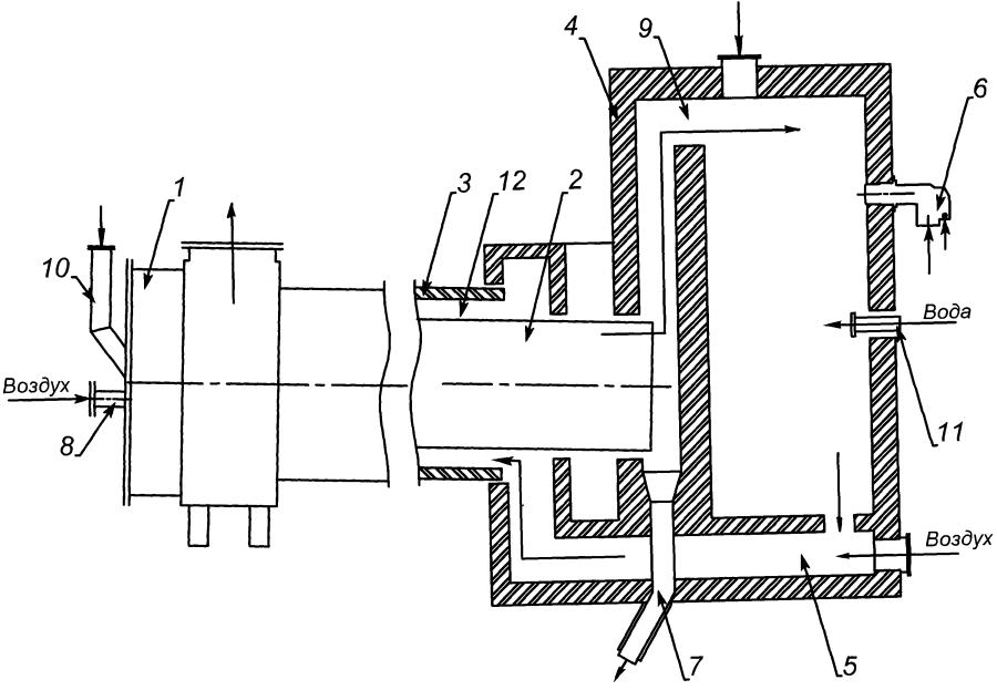 Аппарат для термоокисления и карбонизации углеродсодержащих материалов при получении активных углей