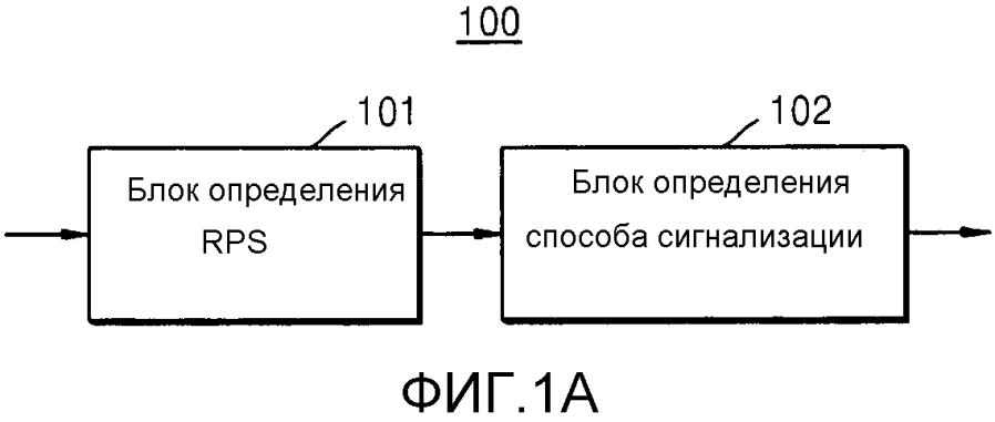 Способ и устройство для определения набора опорных картинок