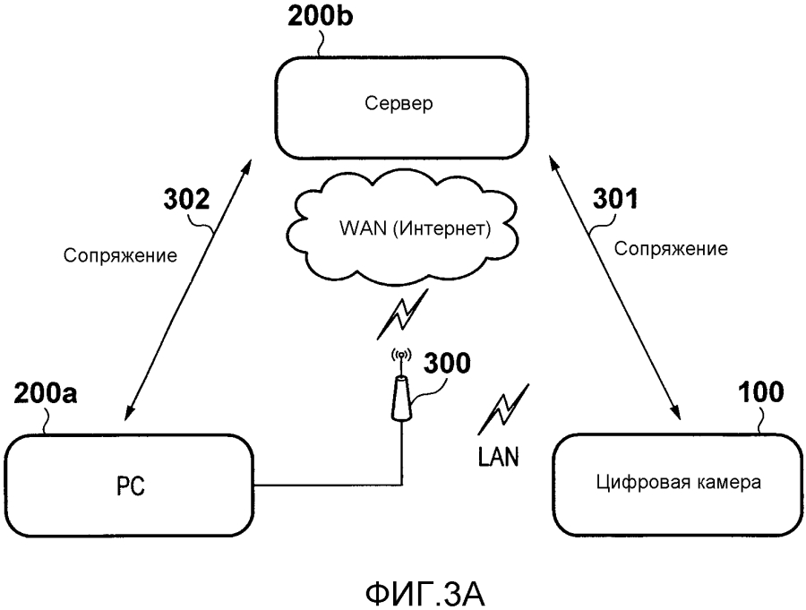 Устройство обработки информации и способ управления таким устройством