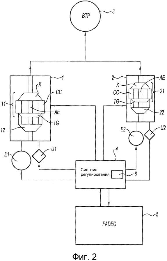 Способ оптимизации удельного расхода двухмоторного вертолета и двухмоторная конструкция с системой регулирования для его применения