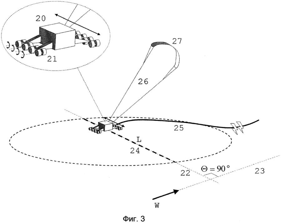 Система для преобразования энергии ветра в электрическую энергию за счет полета профилей силового крыла, привязанных к земле посредством кабелей фиксированной длины, без пассивных фаз и с автоматической адаптацией к ветровому режиму