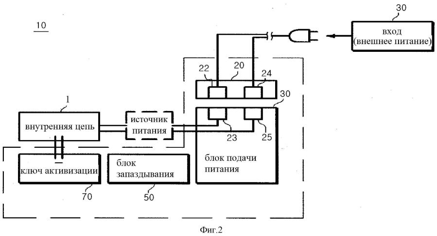 Выключатель, предотвращающий бросок пускового тока и потребление мощности в режиме ожидания