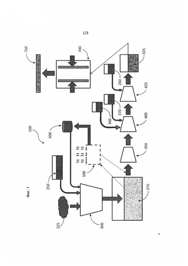 Способ получения огнестойкого и термостойкого продукта из стекловолокна и соответствующее устройство