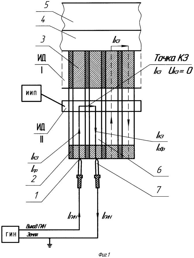 Объективный способ точного обнаружения места короткого замыкания между коллекторными пластинами ласточкина хвоста коллекторов машин постоянного тока
