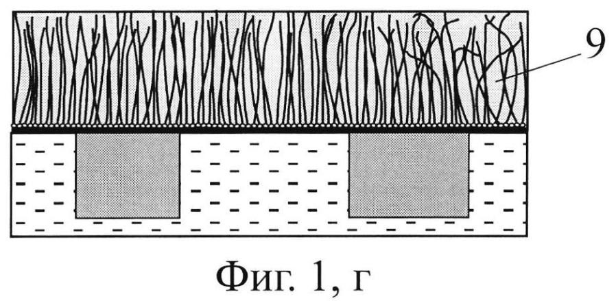 Способ изготовления межсоединений полупроводниковых приборов