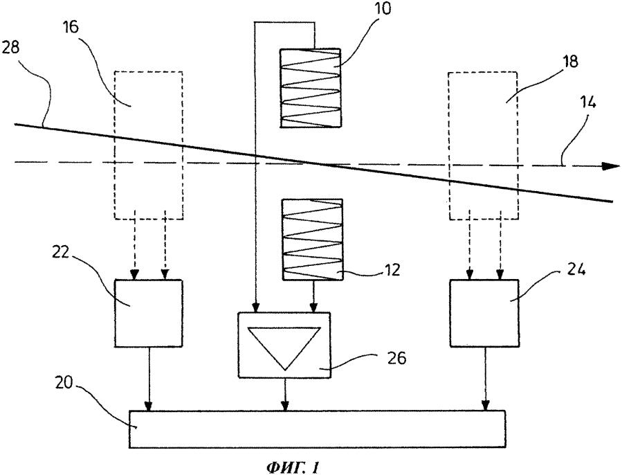 Способ и устройство для измерения центричности токопроводящей жилы в изоляционной оболочке