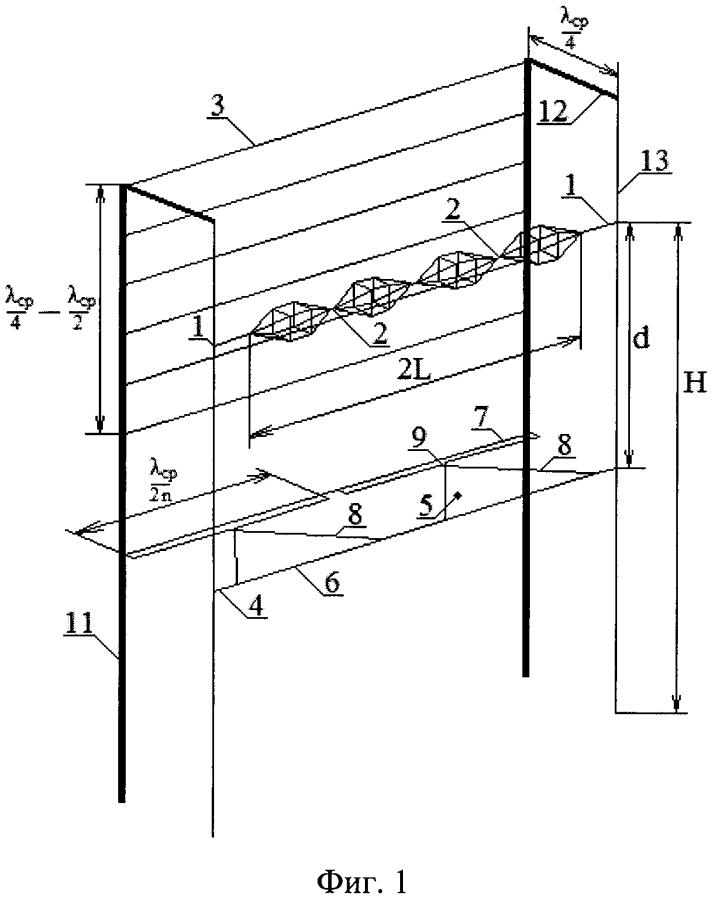 Синфазная горизонтальная диапазонная антенная система