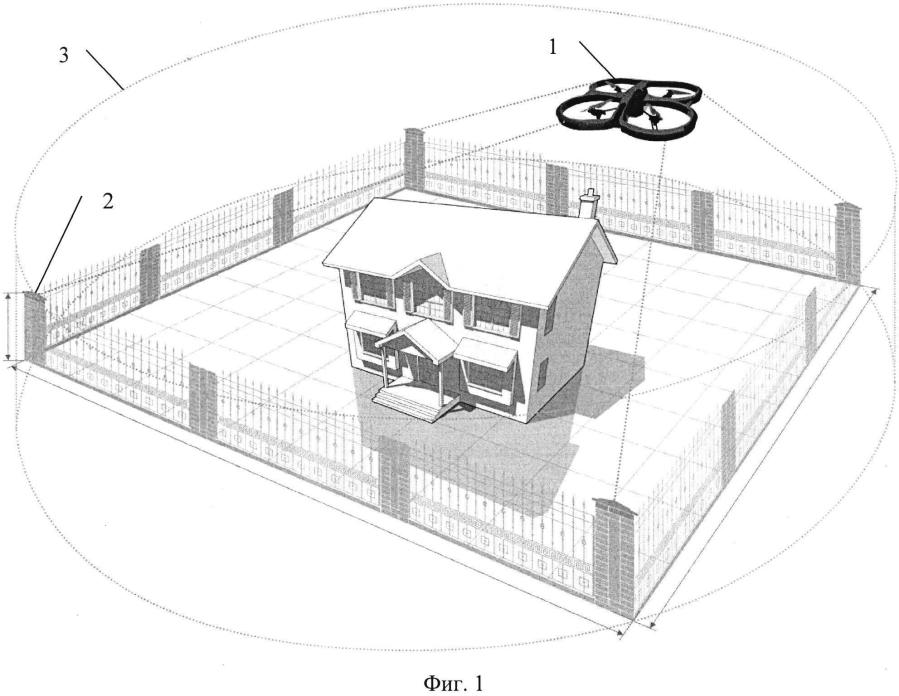 Система и способ обнаружения винтокрылых беспилотных летательных аппаратов