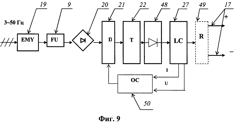 Модуль силовой выпрямительный