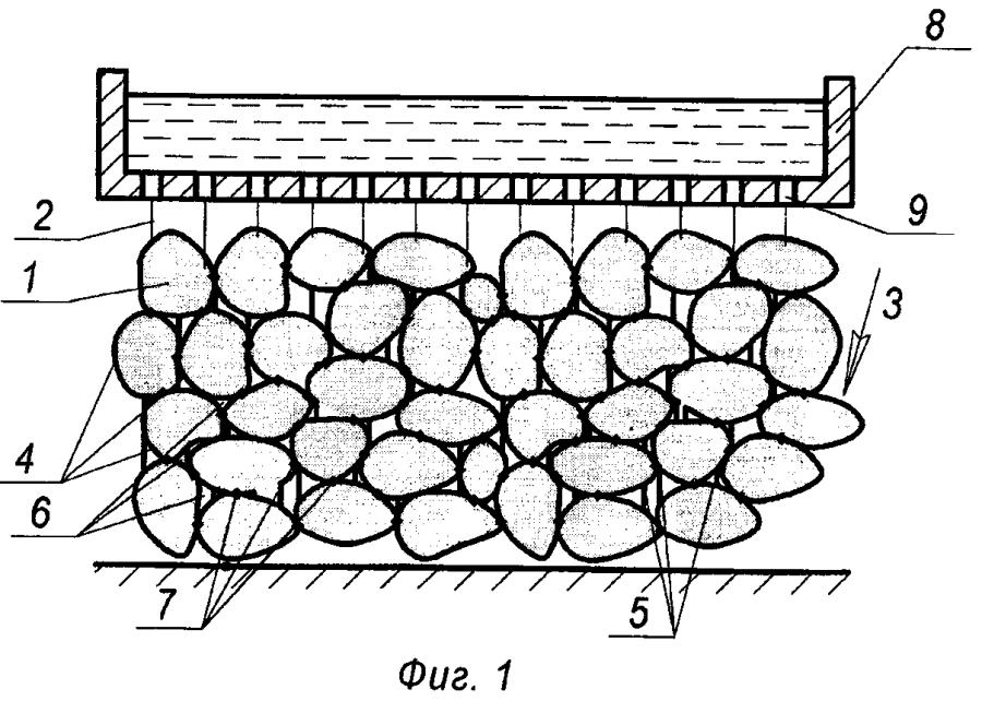 Способ устройства конструкции основания и/или покрытия транспортного сооружения
