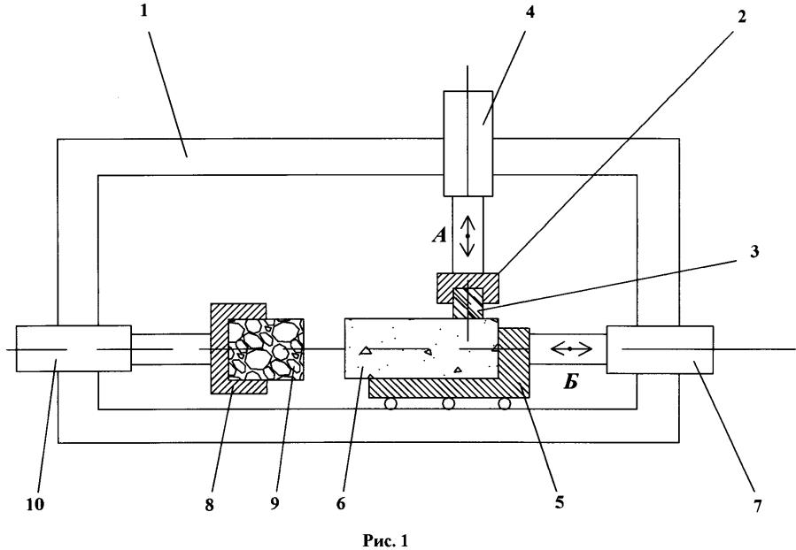 Стенд для исследования энергообмена в блочных массивах горных пород