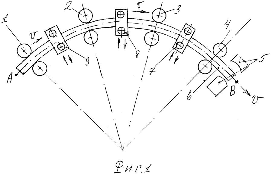 Машина для правки криволинейных заготовок в форме дуги окружности путем знакопеременного упругопластического изгиба