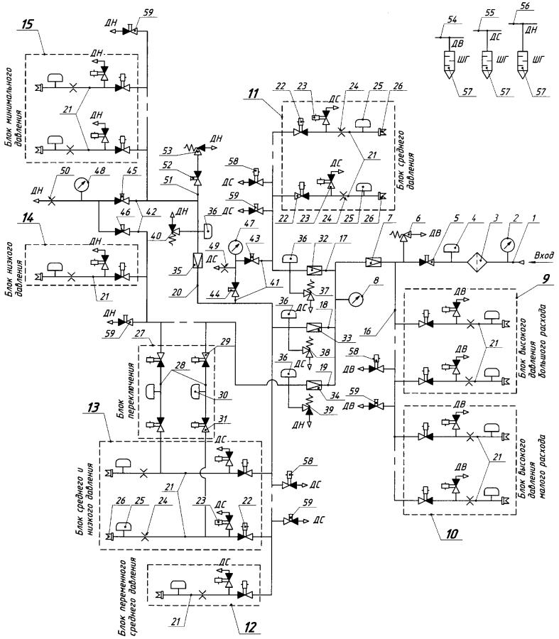 Газораспределительный модуль