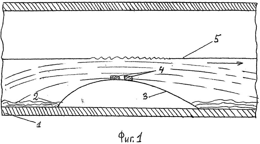 Ультразвуковой расходомер-счетчик