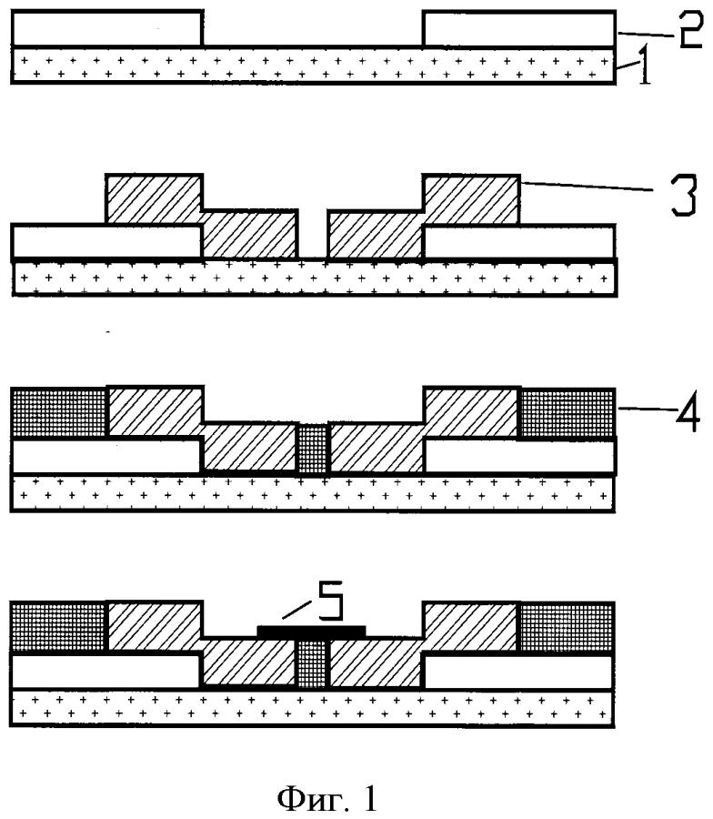 Способ изготовления устройств с тонкопленочными сверхпроводниковыми переходами