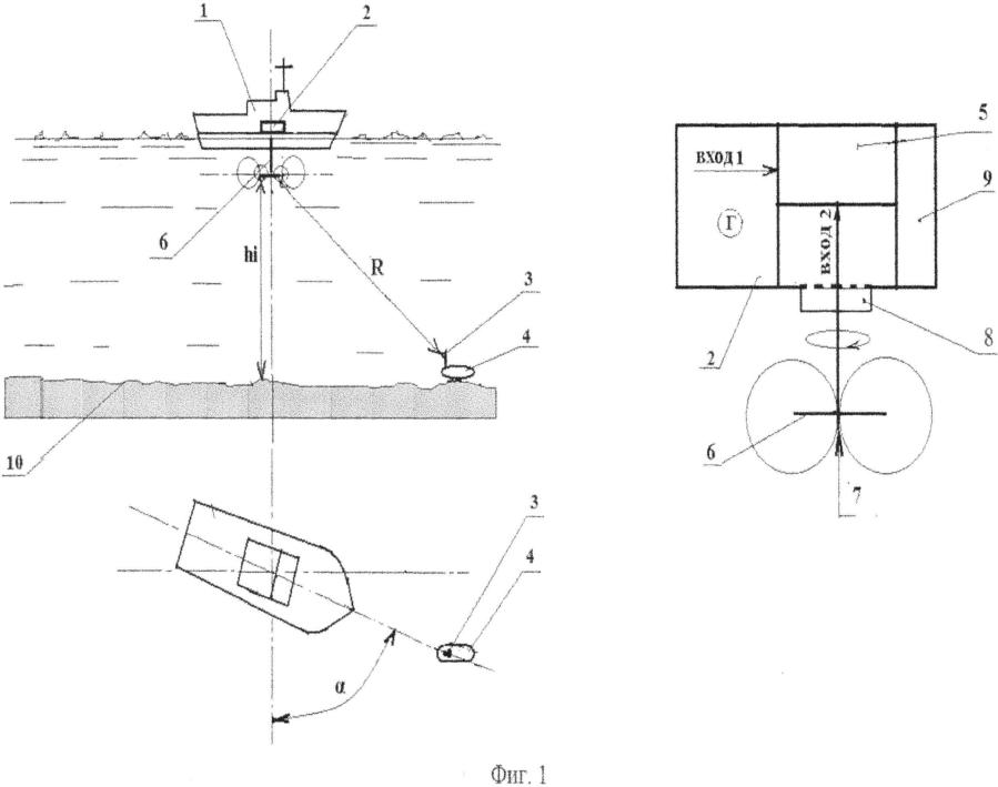 Гидроакустический способ определения местоположения автономного подводного аппарата