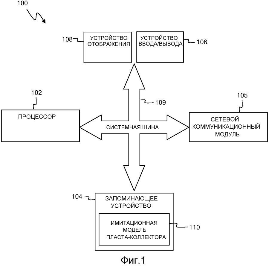 Система и способ для оптимизации имитационного моделирования пласта-коллектора