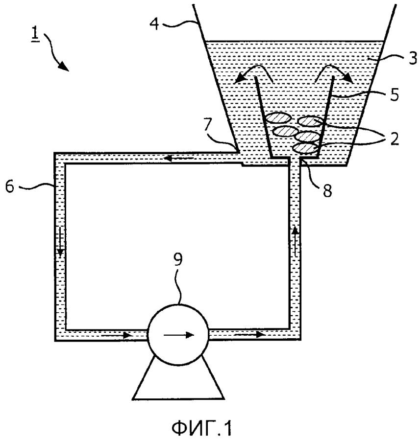 Способ и устройство для настаивания ингредиентов в растворителе