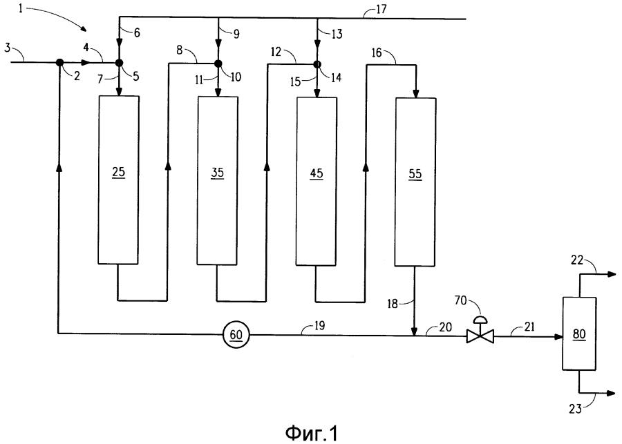 Направленная предварительная обработка и селективное раскрытие цикла в реакторах, заполненных жидкостью