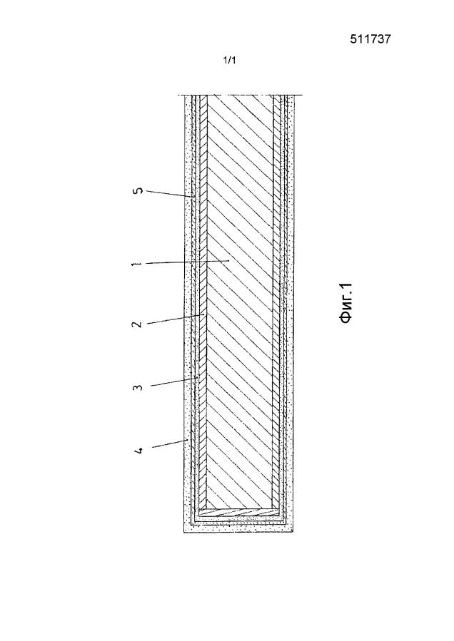 Панель с меламиновым покрытием