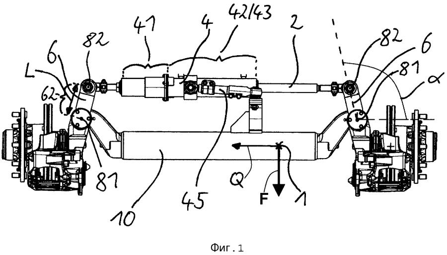 Компоновочная схема рулевого управления