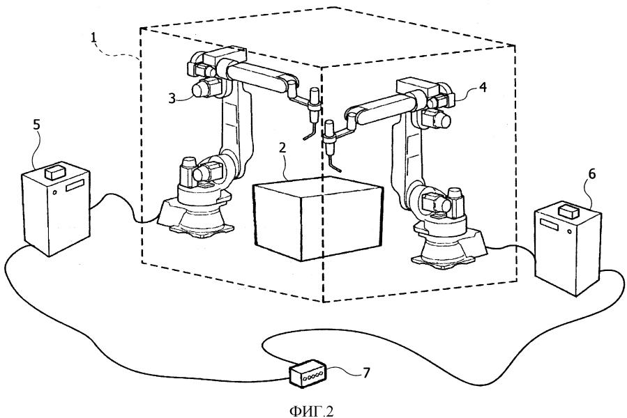 Способ управления по меньшей мере двумя роботами, имеющими соответствующие рабочие пространства, включающие в себя по меньшей мере одну общую область