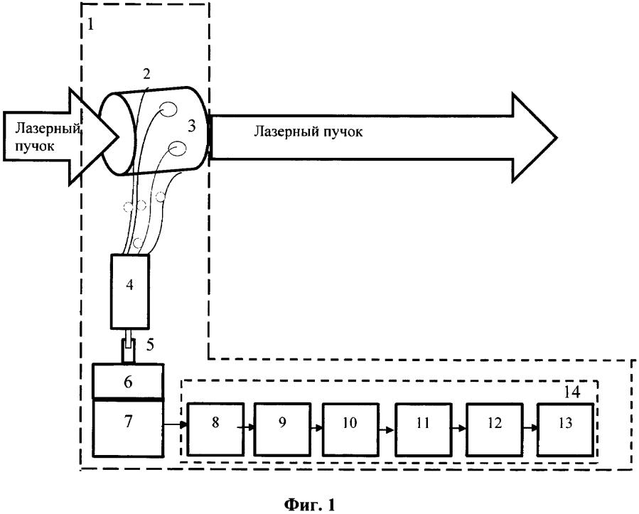 Устройство для измерения энергии мощных нано- и пикосекундных лазерных импульсов проходного типа