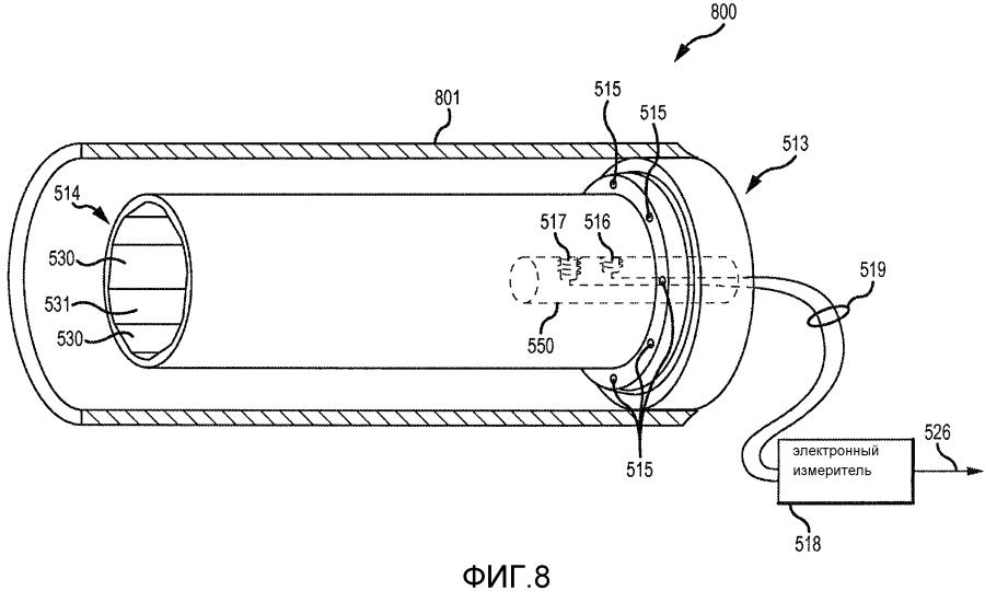 Вибрационный денситометр с усовершенствованным вибрационным элементом