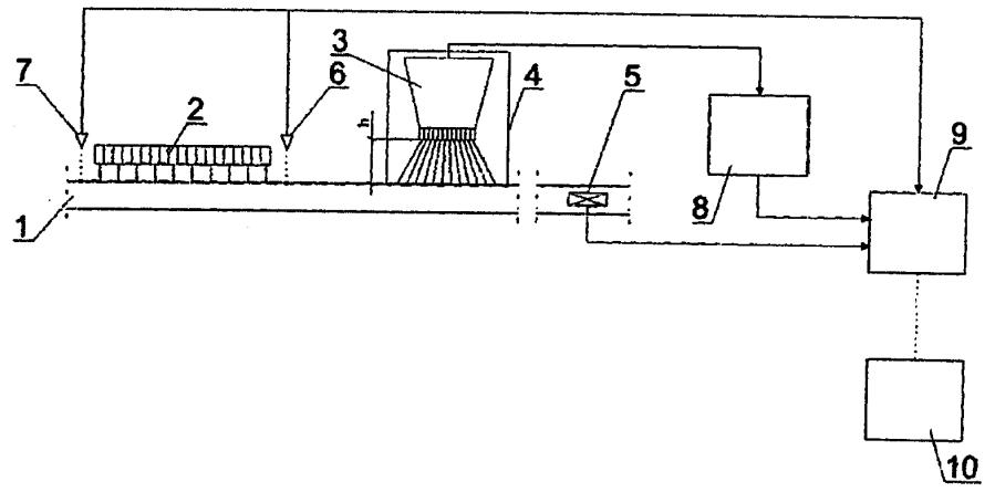 Способ и устройство для оценки состояния поверхности резиновых или пластиковых нитей
