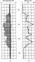 Способ определения коррозии обсадных колонн в эксплуатационных скважинах