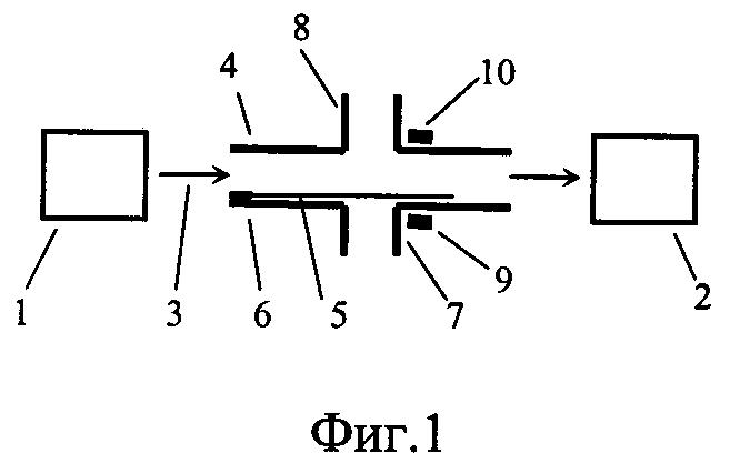 Струйно-оптический триггер с раздельными входами и с постоянной памятью