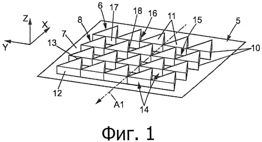 Устройство для направления миграции клеток и способ направления миграции клеток посредством такого устройства