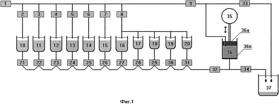 Аппарат для синтеза олиго(поли)нуклеотидов