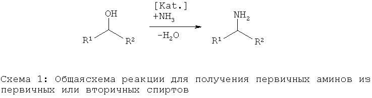 Способ прямого аминирования вторичных спиртов с помощью аммиака до первичных аминов