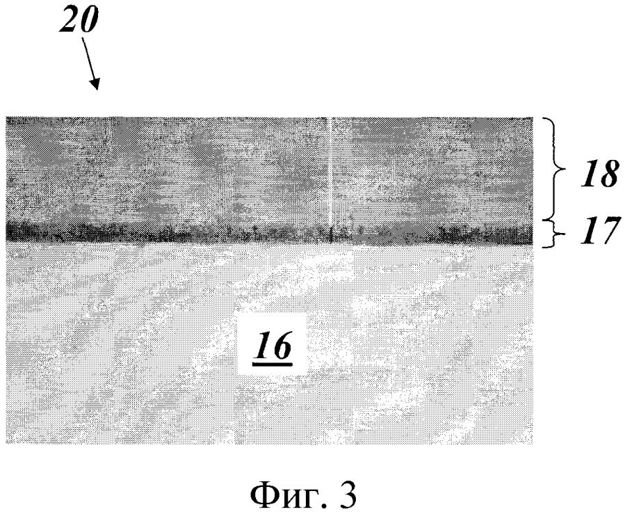 Турбомашинный компонент с эрозионно- и коррозионно-устойчивой системой покрытия, а также способ изготовления такого компонента