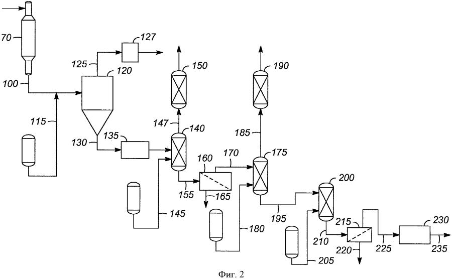 Способ регенерации и необязательного возвращения на рецикл катализатора в способе гидрокрекинга с взвешенным слоем