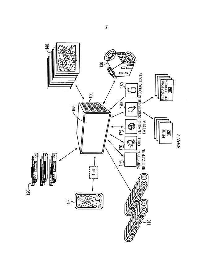 Система дистанционного управления, позволяющая обойтись без визуального контроля устройства управления и обеспечивающая визуальную обратную связь