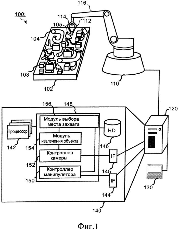 Способ, компьютерная программа и устройство для определения места захвата
