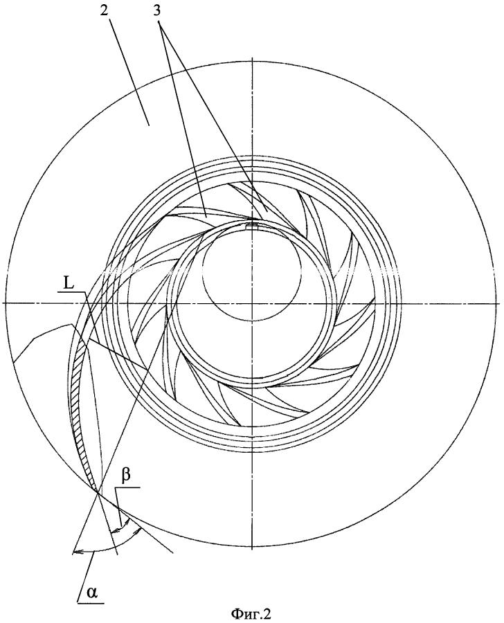 Рабочее колесо промежуточной ступени центробежного насоса