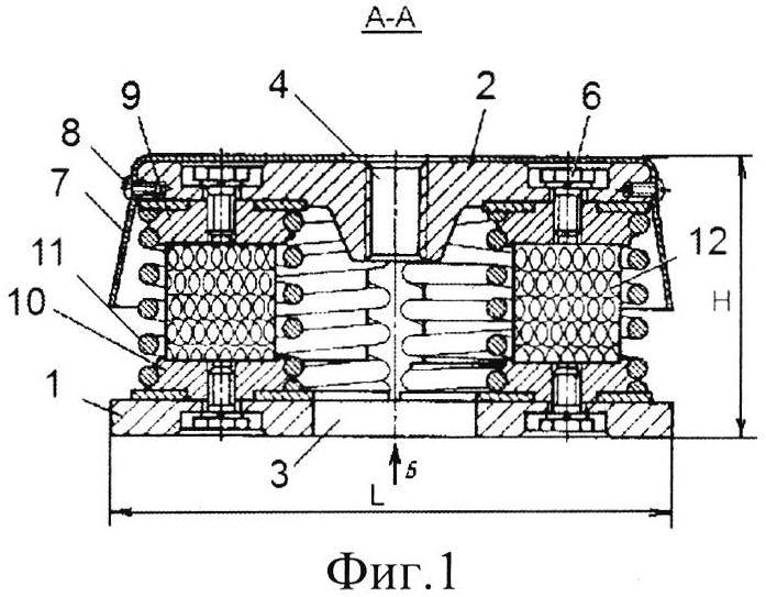 Сетчатый виброизолятор кочетова