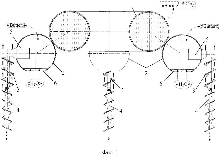 Способ удержания подводных буровых систем над донной поверхностью морей и океанов (вариант русской логики - версия 1)