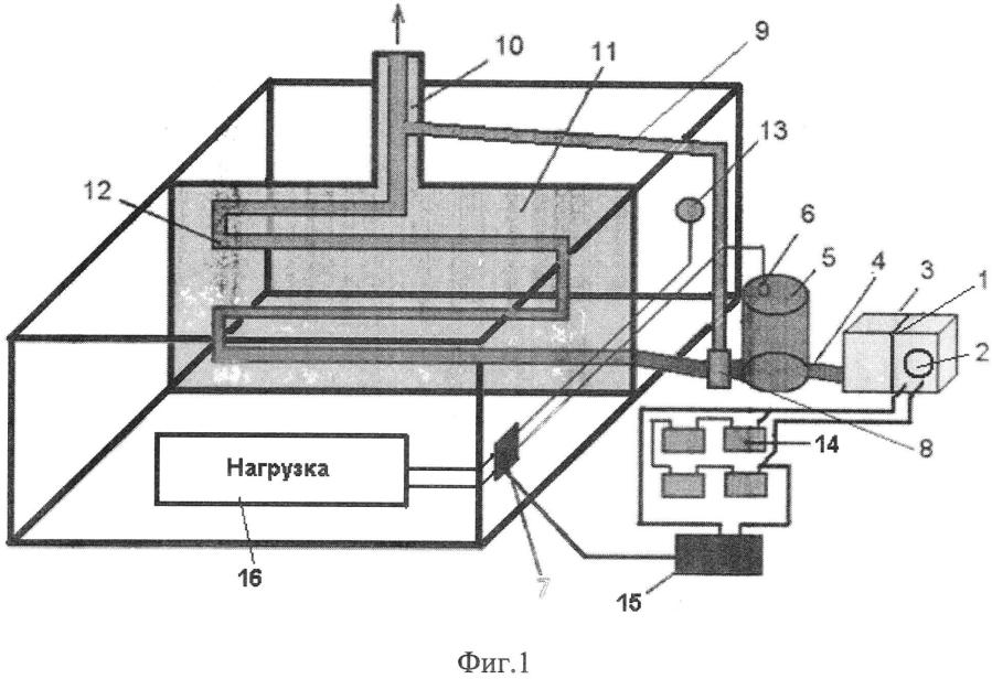 Система тепло- и электроснабжения жилых домов