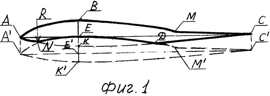 Аэродинамический профиль несущей поверхности летательного аппарата