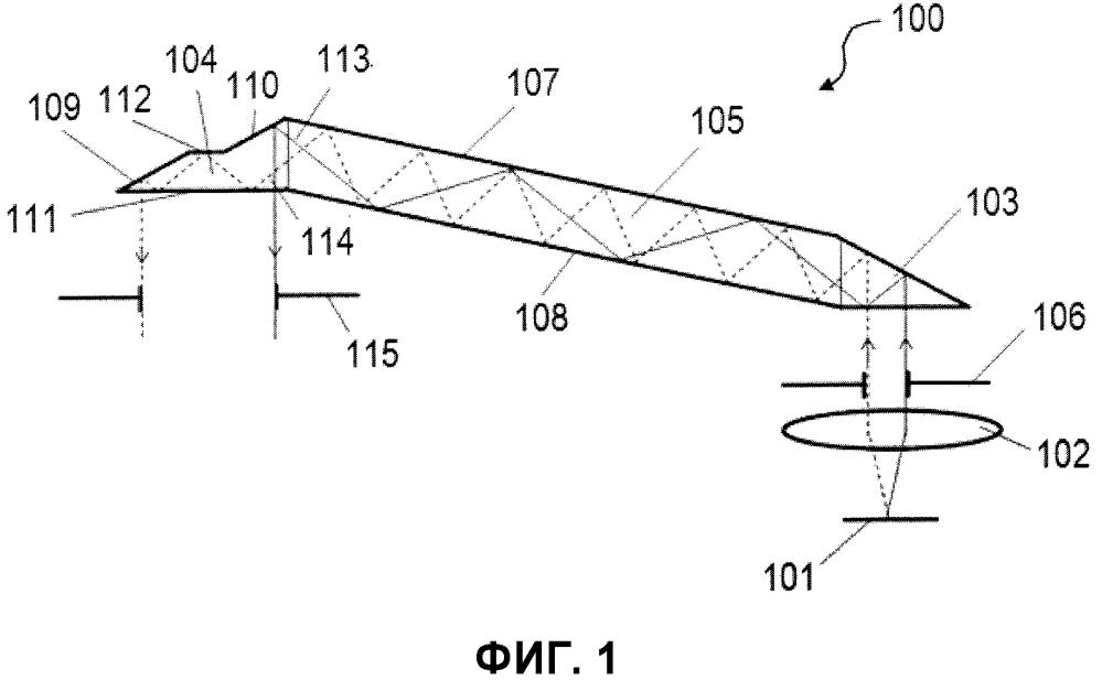 Световодная структура, оптическое устройство и система формирования изображений
