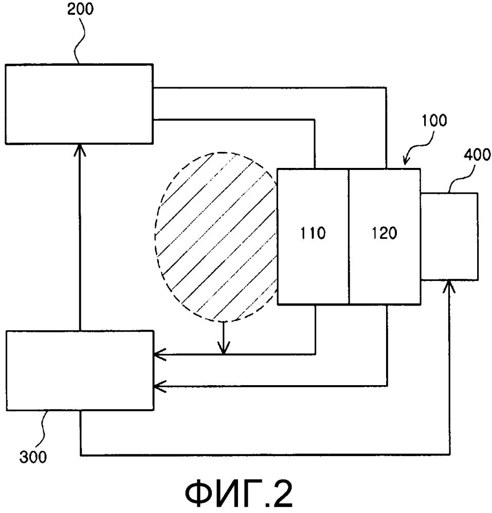 Электронное устройство управления температурой, охладитель, использующий его, нагреватель, использующий его, и способ управления им