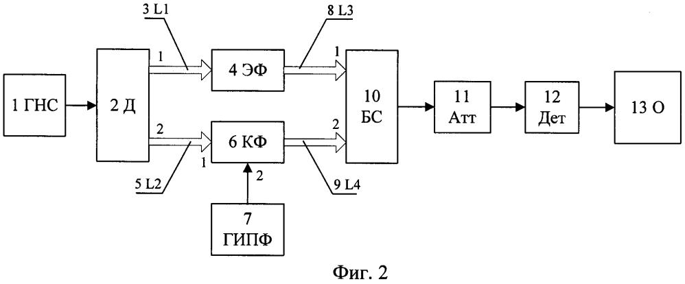 Способ измерения времени переключения фазы сверхвысокочастотного сигнала